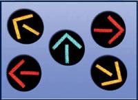 Omni-Directional Arrows